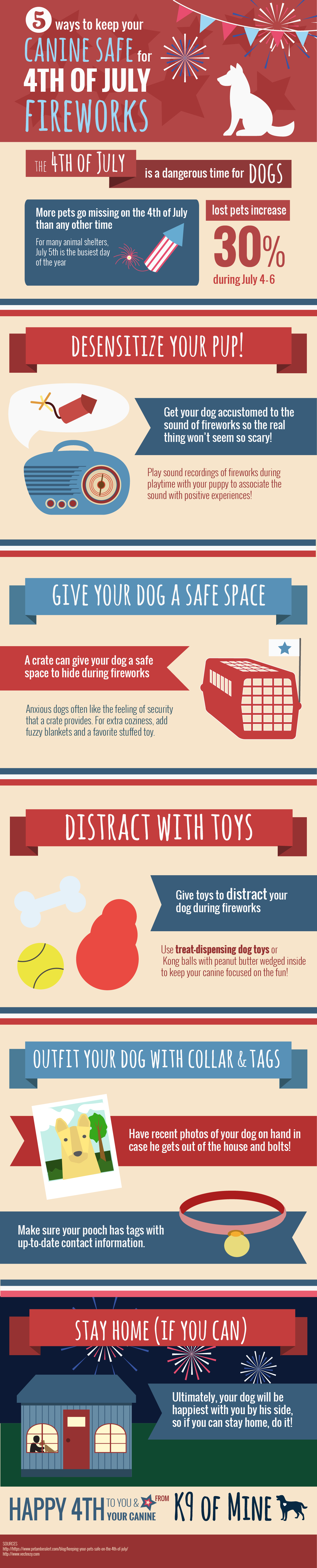 dog-fireworks-infographic